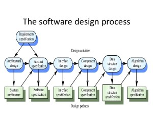 software-processes-18-638
